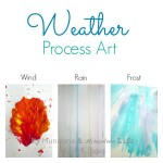 Learning about Weather: Process Art